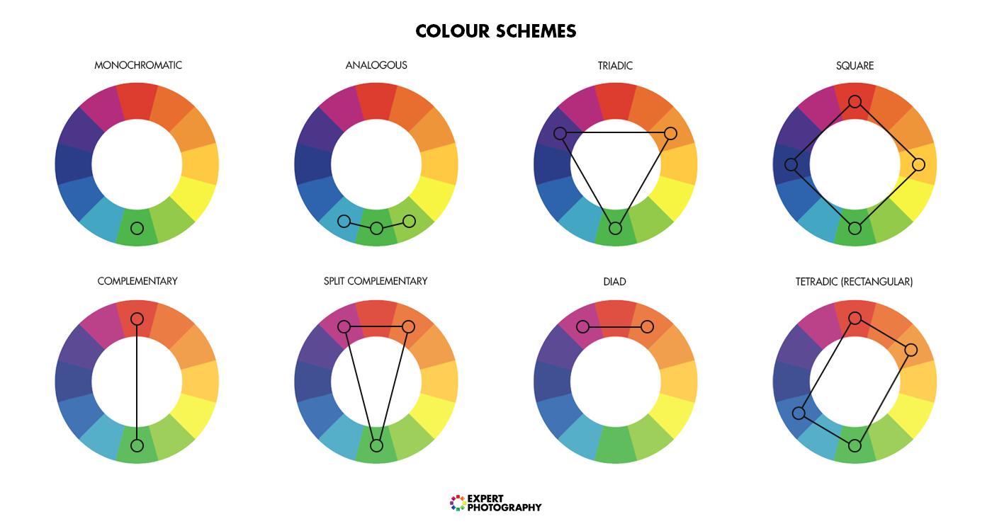 建筑摄影的色彩科学(一)